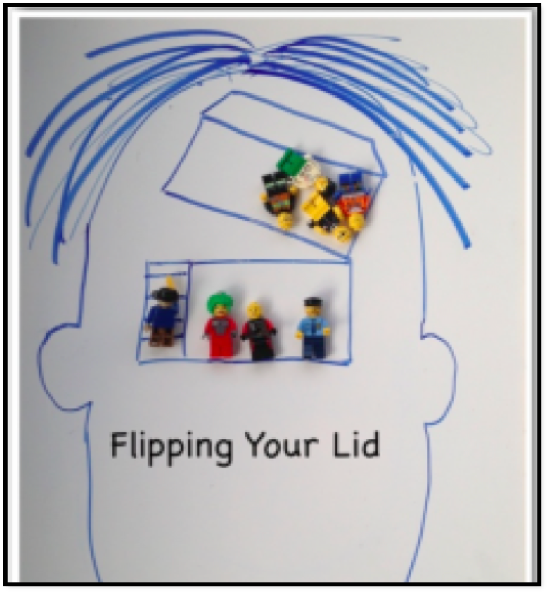 Flipping-the-lid–explanation-&-how-to-implement-strategy
